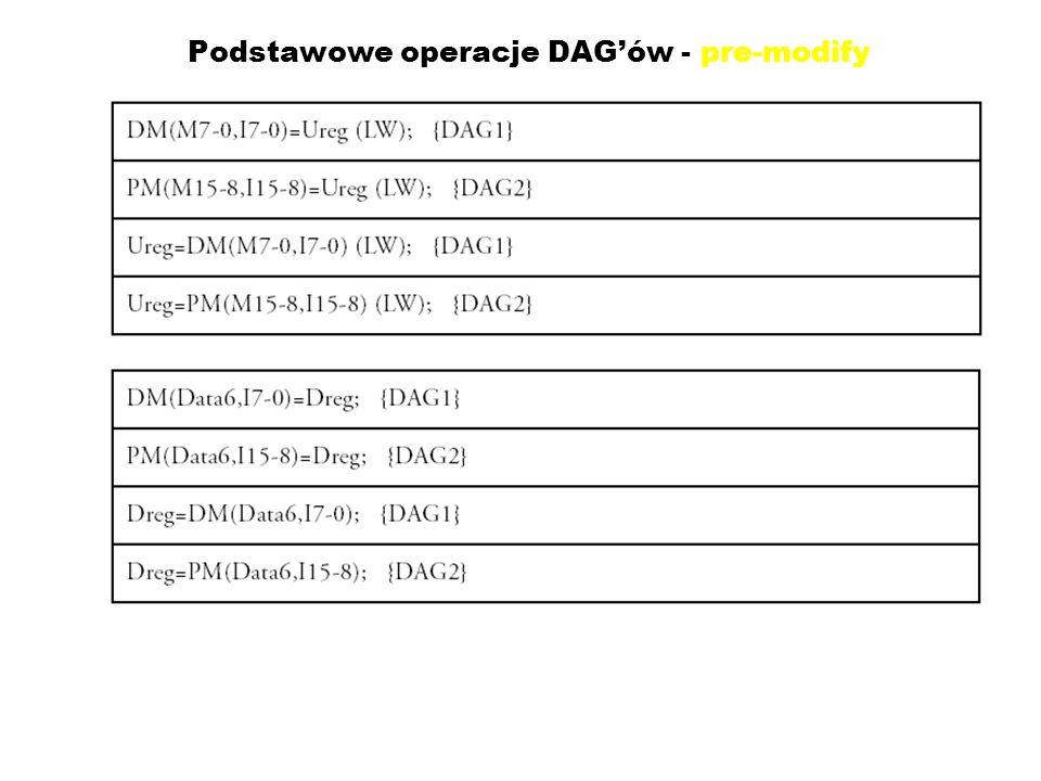 Podstawowe operacje DAGów - pre-modify