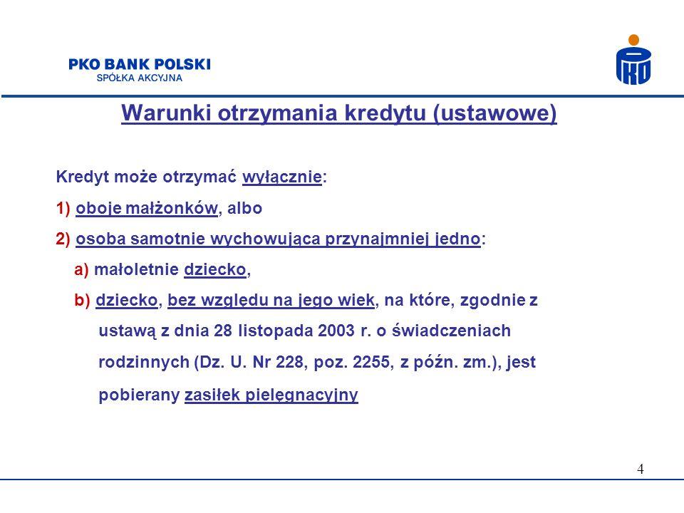 5 Warunki otrzymania kredytu cd.(ustawowe).