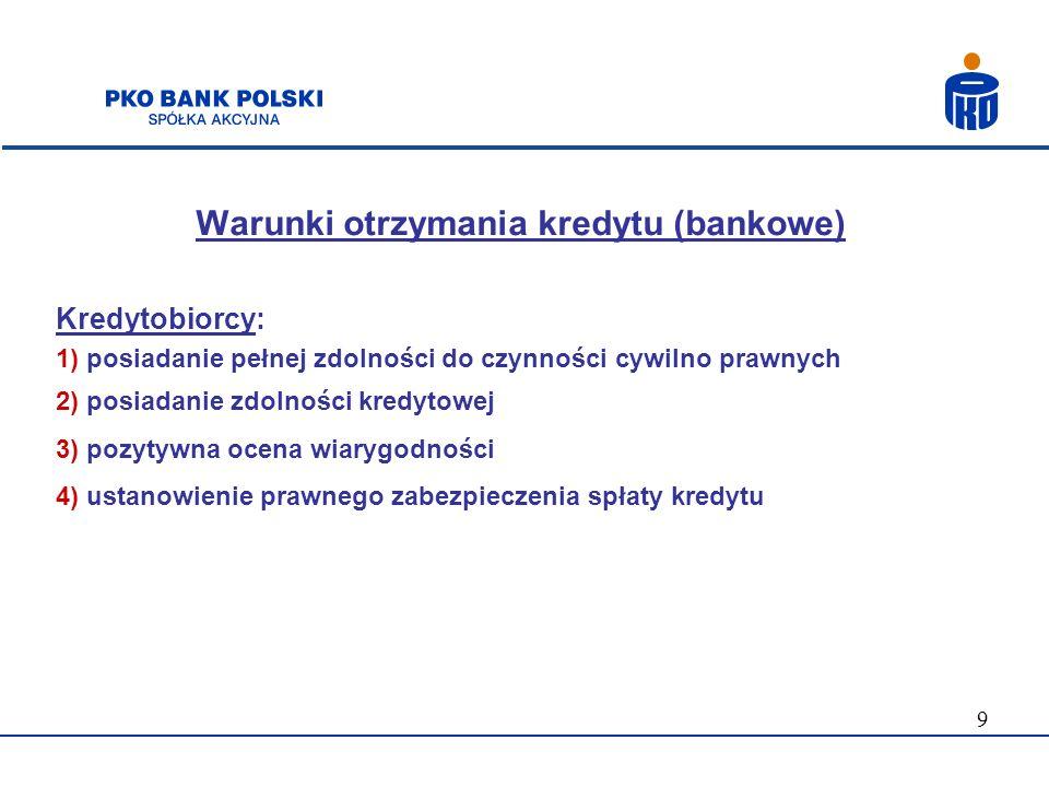 9 Warunki otrzymania kredytu (bankowe) Kredytobiorcy: 1) posiadanie pełnej zdolności do czynności cywilno prawnych 2) posiadanie zdolności kredytowej