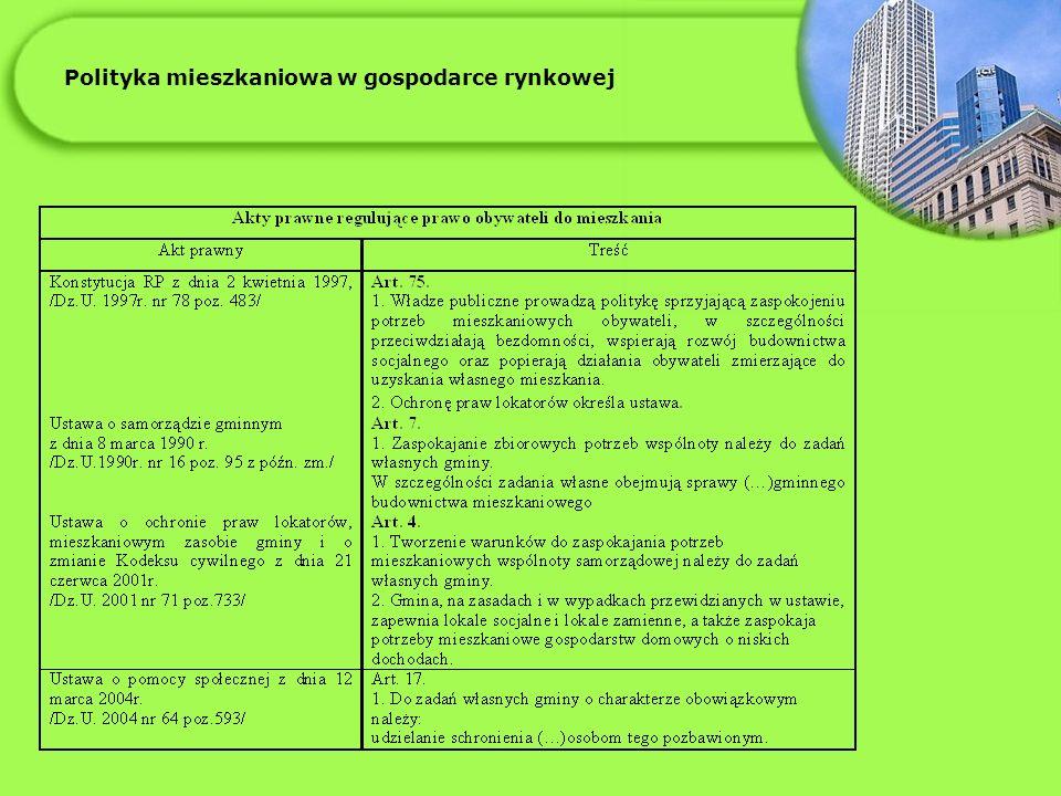 Polityka mieszkaniowa w gospodarce rynkowej