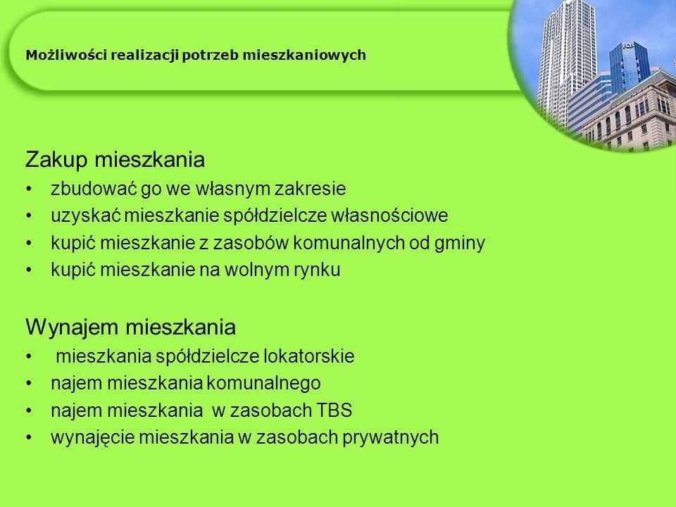 Możliwości realizacji potrzeb mieszkaniowych Zakup mieszkania zbudować go we własnym zakresie uzyskać mieszkanie spółdzielcze własnościowe kupić mieszkanie z zasobów komunalnych od gminy kupić mieszkanie na wolnym rynku Wynajem mieszkania mieszkania spółdzielcze lokatorskie najem mieszkania komunalnego najem mieszkania w zasobach TBS wynajęcie mieszkania w zasobach prywatnych