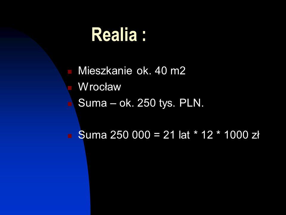 Realia : Mieszkanie ok. 40 m2 Wrocław Suma – ok. 250 tys. PLN. Suma 250 000 = 21 lat * 12 * 1000 zł