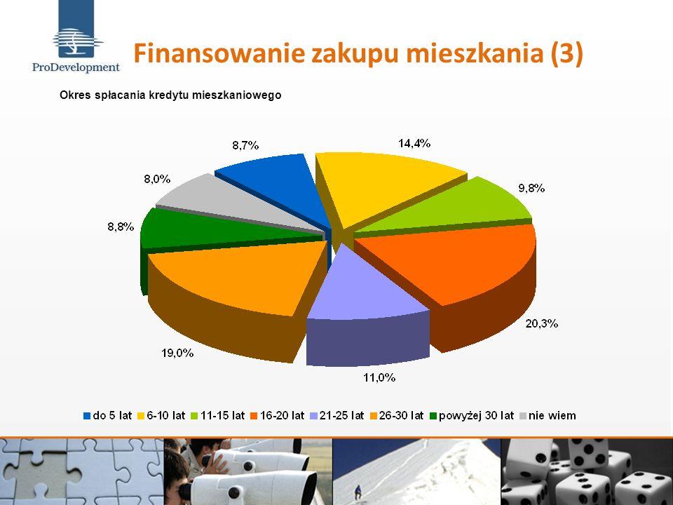 Finansowanie zakupu mieszkania (3) Okres spłacania kredytu mieszkaniowego