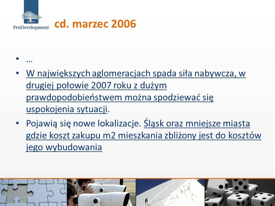 Popyt na mieszkania we Wrocławiu Planowanie zakupu mieszkania