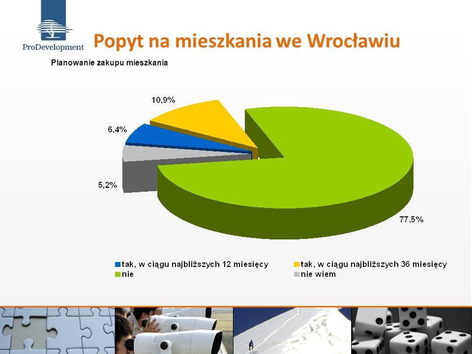 Aplikacje proszę wysyła na adres: praca@pro-development.pl Prowadzone rekrutacje Staż w ProDevelopmentKonsultant Rynku Nieruchomości Doradca inwestycyjny