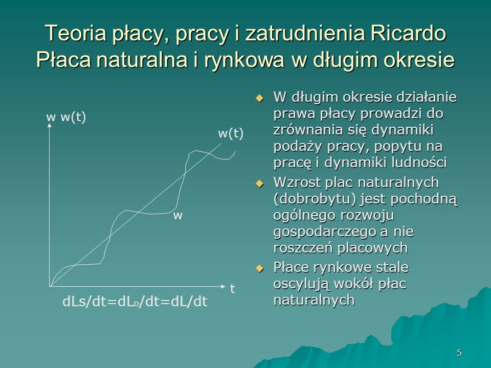 5 Teoria płacy, pracy i zatrudnienia Ricardo Płaca naturalna i rynkowa w długim okresie W długim okresie działanie prawa płacy prowadzi do zrównania s