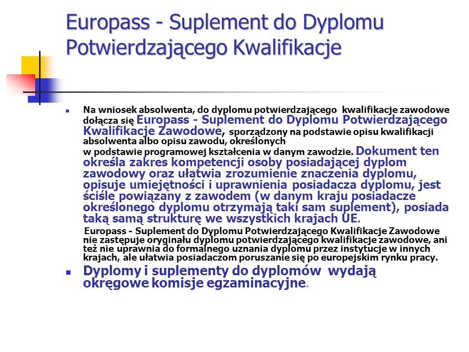 Europass -Suplement do Dyplomu Potwierdzającego Kwalifikacje Europass - Suplement do Dyplomu Potwierdzającego Kwalifikacje Na wniosek absolwenta, do d