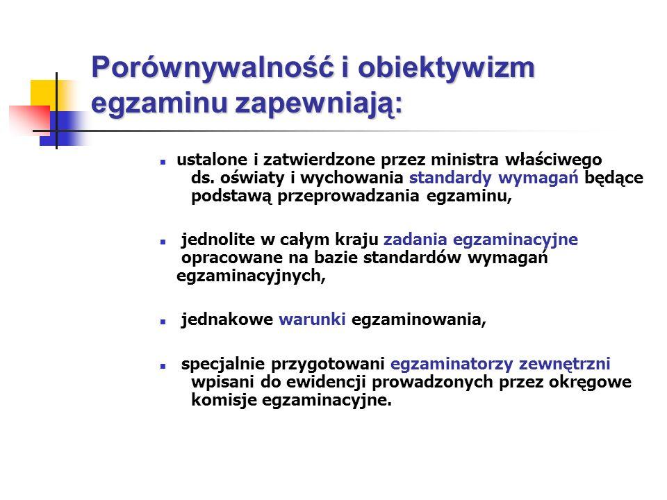 Porównywalność i obiektywizm egzaminu zapewniają: ustalone i zatwierdzone przez ministra właściwego ds. oświaty i wychowania standardy wymagań będące