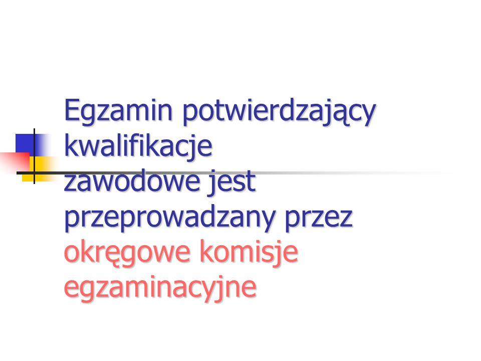 TERMINY EGZAMINU 1.Etap pisemny – 18 czerwca 2012 r.