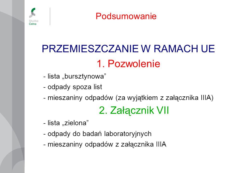 Podsumowanie PRZEMIESZCZANIE W RAMACH UE 1. Pozwolenie - lista bursztynowa - odpady spoza list - mieszaniny odpadów (za wyjątkiem z załącznika IIIA) 2