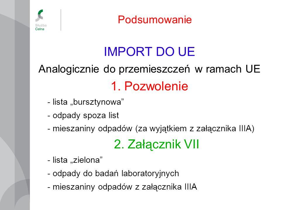 Podsumowanie IMPORT DO UE Analogicznie do przemieszczeń w ramach UE 1. Pozwolenie - lista bursztynowa - odpady spoza list - mieszaniny odpadów (za wyj