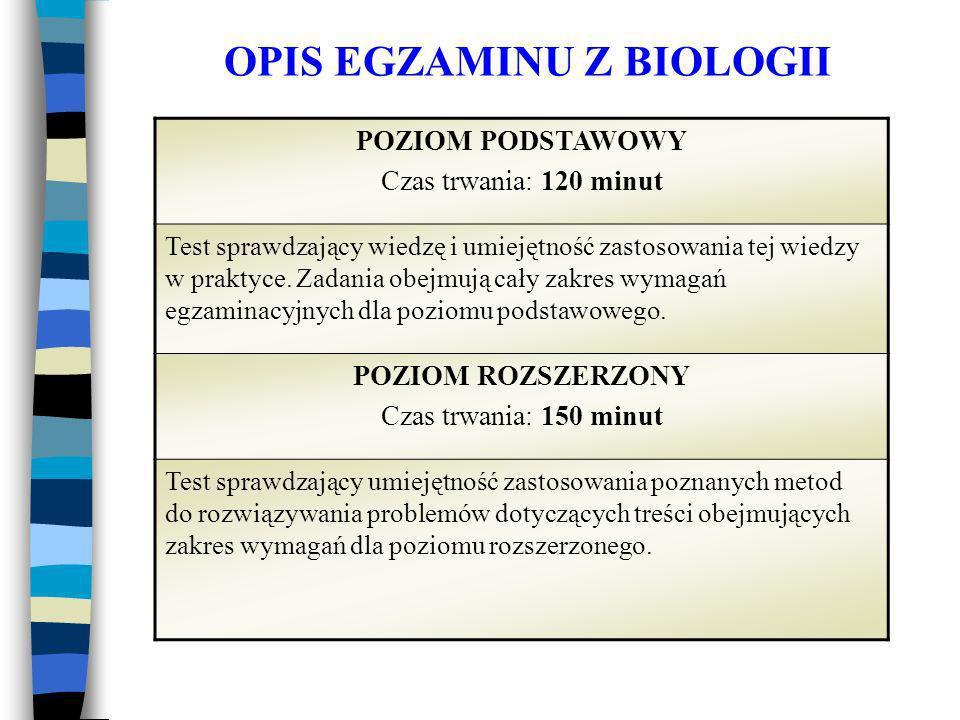 OPIS EGZAMINU Z BIOLOGII POZIOM PODSTAWOWY Czas trwania: 120 minut Test sprawdzający wiedzę i umiejętność zastosowania tej wiedzy w praktyce.