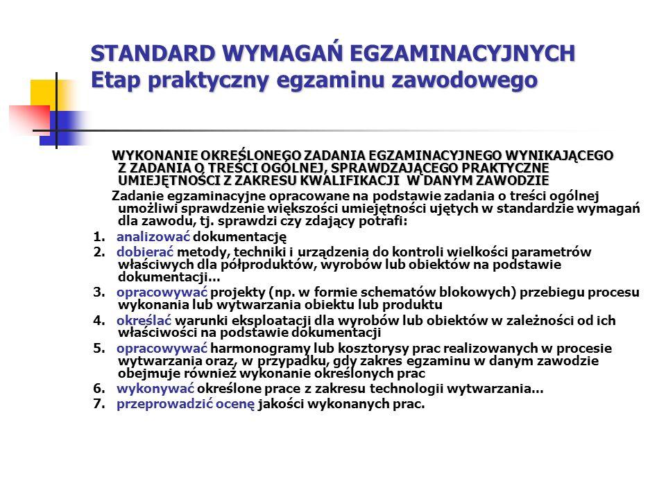 STANDARD WYMAGAŃ EGZAMINACYJNYCH Etap praktyczny egzaminu zawodowego WYKONANIE OKREŚLONEGO ZADANIA EGZAMINACYJNEGO WYNIKAJĄCEGO Z ZADANIA O TREŚCI OGÓ