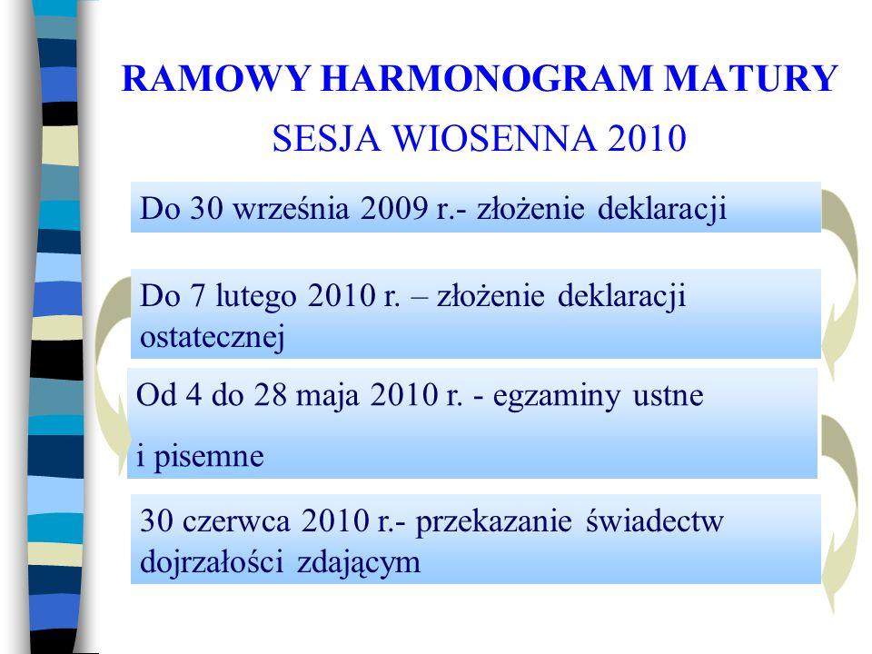 RAMOWY HARMONOGRAM MATURY SESJA WIOSENNA 2010 Do 30 września 2009 r.- złożenie deklaracji 30 czerwca 2010 r.- przekazanie świadectw dojrzałości zdającym Od 4 do 28 maja 2010 r.