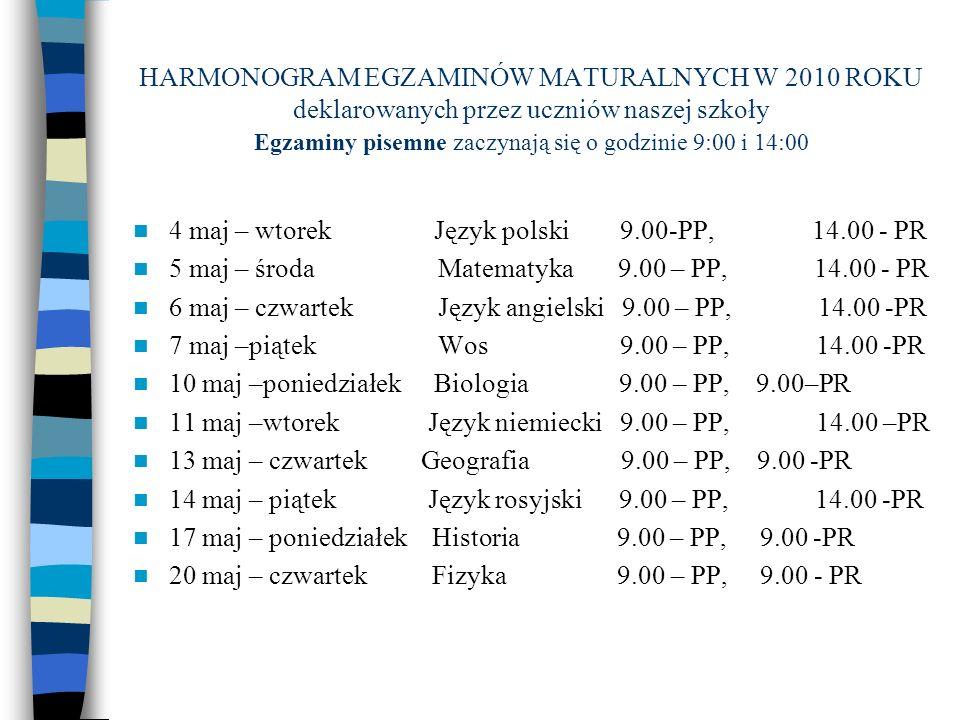 HARMONOGRAM EGZAMINÓW MATURALNYCH W 2010 ROKU deklarowanych przez uczniów naszej szkoły Egzaminy pisemne zaczynają się o godzinie 9:00 i 14:00 4 maj –