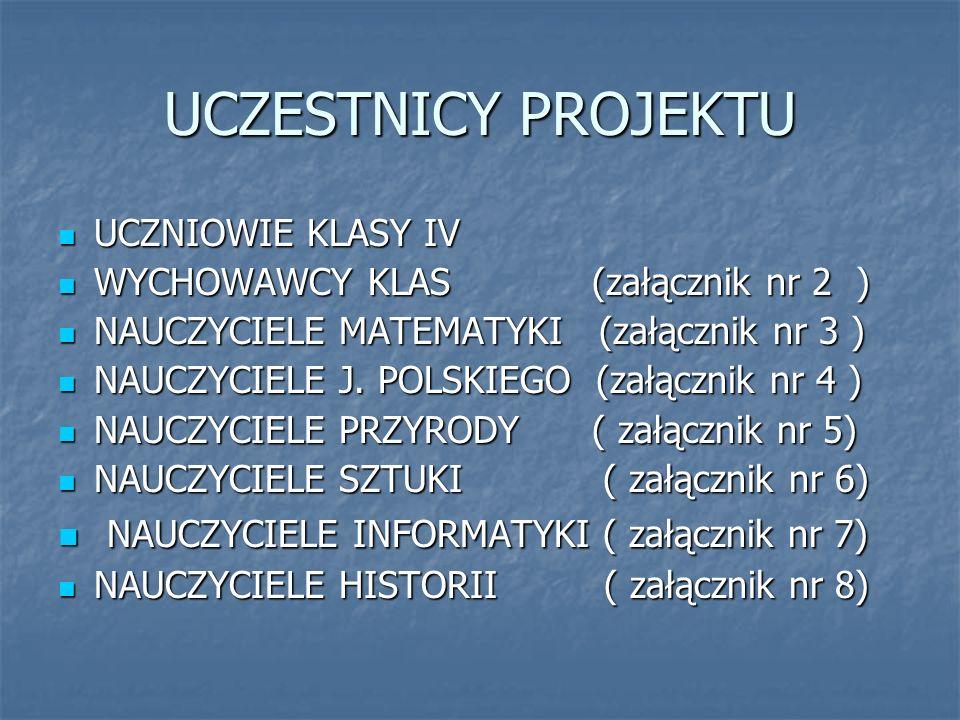 UCZESTNICY PROJEKTU UCZNIOWIE KLASY IV UCZNIOWIE KLASY IV WYCHOWAWCY KLAS (załącznik nr 2 ) WYCHOWAWCY KLAS (załącznik nr 2 ) NAUCZYCIELE MATEMATYKI (