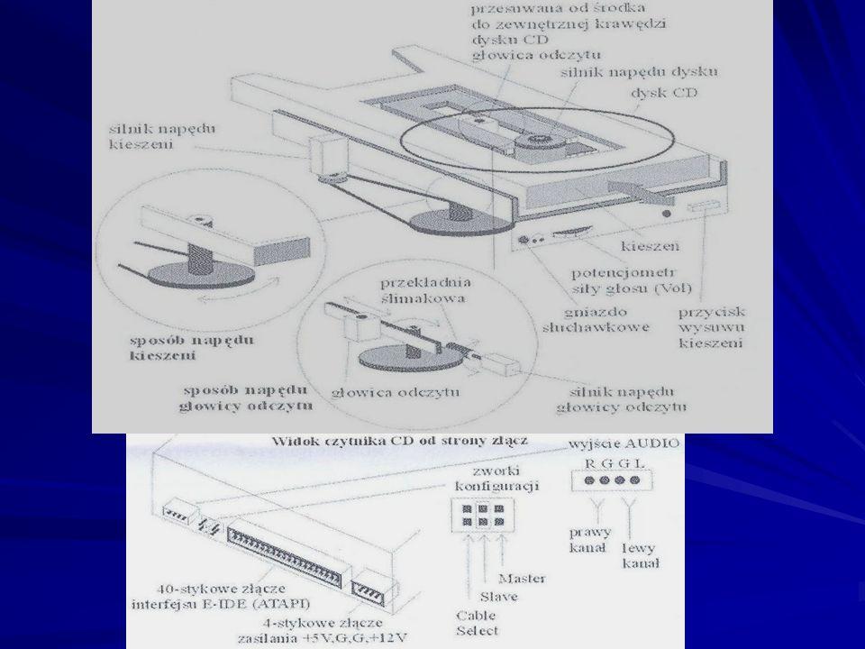 Precyzja dzięki trzem silnikom i laserowemy układowi optycznemu Napęd CD-ROM składa się z czterech podstawowych elementow.