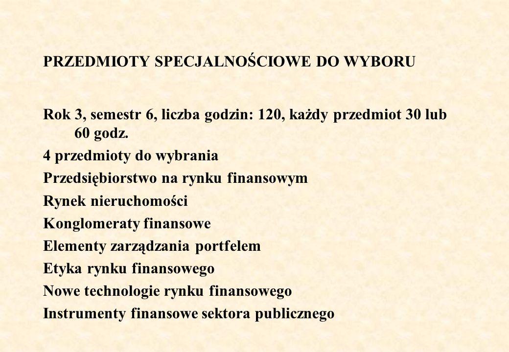 PRZEDMIOTY SPECJALNOŚCIOWE DO WYBORU Rok 3, semestr 6, liczba godzin: 120, każdy przedmiot 30 lub 60 godz. 4 przedmioty do wybrania Przedsiębiorstwo n