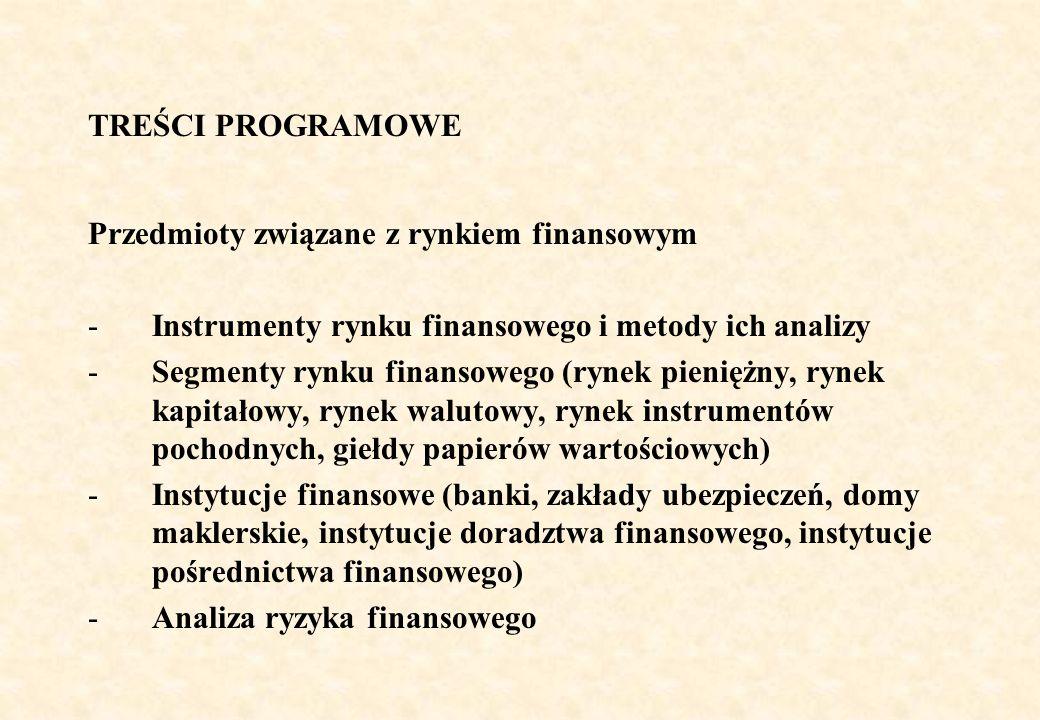 TREŚCI PROGRAMOWE Przedmioty związane z rynkiem finansowym -Instrumenty rynku finansowego i metody ich analizy -Segmenty rynku finansowego (rynek pien