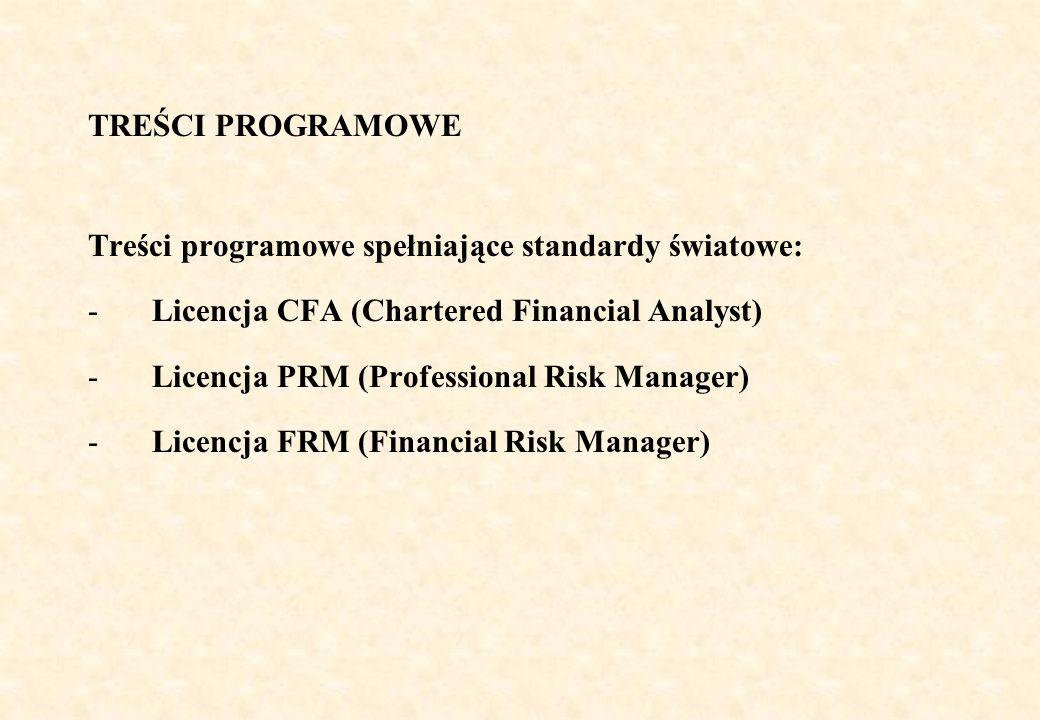 TREŚCI PROGRAMOWE Treści programowe spełniające wymogi polskich licencji profesjonalnych: -Licencja doradcy inwestycyjnego -Licencja maklera