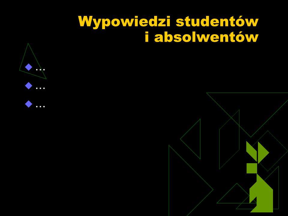 Wypowiedzi studentów i absolwentów...