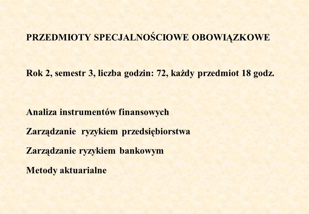 PRZEDMIOTY SPECJALNOŚCIOWE OBOWIĄZKOWE Rok 2, semestr 3, liczba godzin: 72, każdy przedmiot 18 godz. Analiza instrumentów finansowych Zarządzanie ryzy