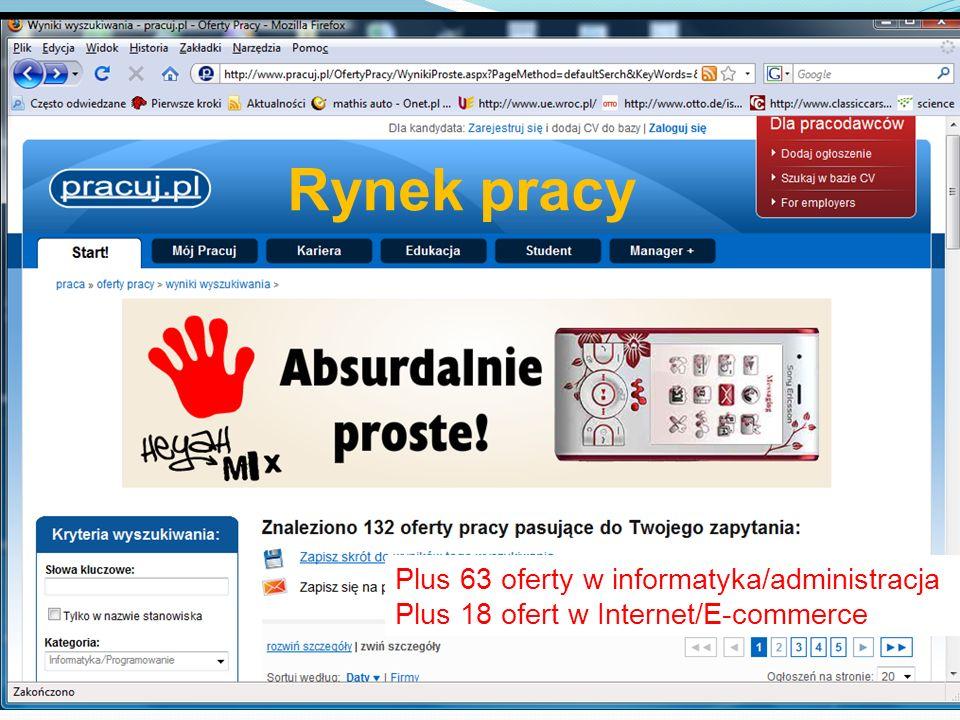 Plus 63 oferty w informatyka/administracja Plus 18 ofert w Internet/E-commerce Rynek pracy