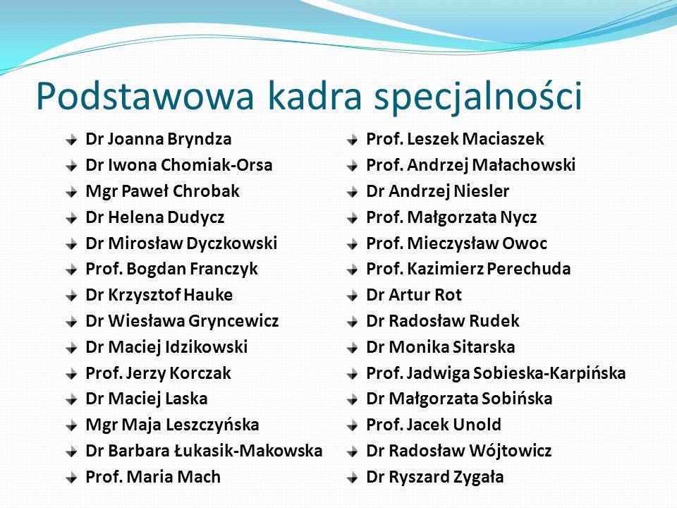 Podstawowa kadra specjalności Dr Joanna Bryndza Dr Iwona Chomiak-Orsa Mgr Paweł Chrobak Dr Helena Dudycz Dr Mirosław Dyczkowski Prof. Bogdan Franczyk