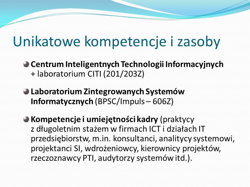 Unikatowe kompetencje i zasoby Centrum Inteligentnych Technologii Informacyjnych + laboratorium CITI (201/203Z) Laboratorium Zintegrowanych Systemów I