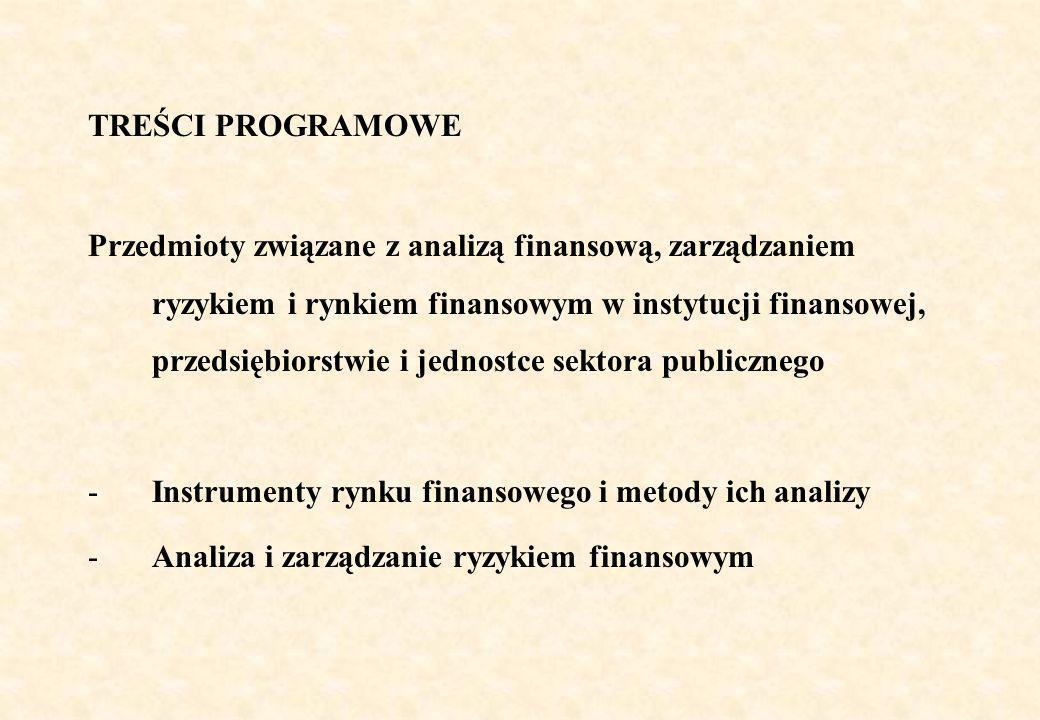 TREŚCI PROGRAMOWE Przedmioty związane z analizą finansową, zarządzaniem ryzykiem i rynkiem finansowym w instytucji finansowej, przedsiębiorstwie i jednostce sektora publicznego -Instrumenty rynku finansowego i metody ich analizy -Analiza i zarządzanie ryzykiem finansowym