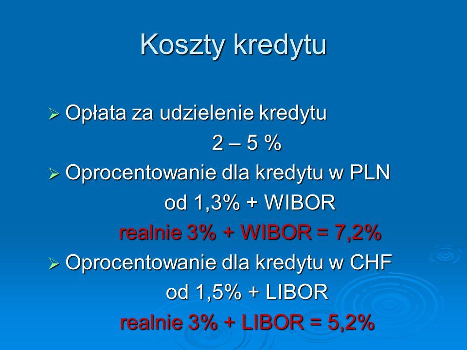 Koszty kredytu Opłata za udzielenie kredytu Opłata za udzielenie kredytu 2 – 5 % Oprocentowanie dla kredytu w PLN Oprocentowanie dla kredytu w PLN od