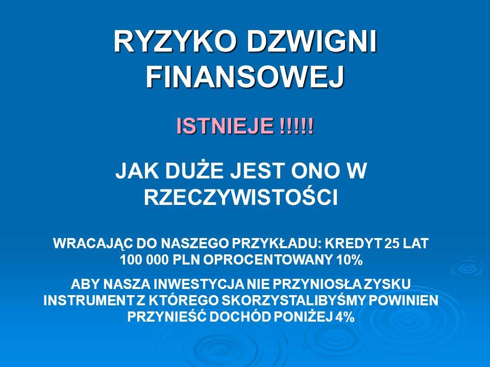 RYZYKO DZWIGNI FINANSOWEJ ISTNIEJE !!!!! JAK DUŻE JEST ONO W RZECZYWISTOŚCI WRACAJĄC DO NASZEGO PRZYKŁADU: KREDYT 25 LAT 100 000 PLN OPROCENTOWANY 10%