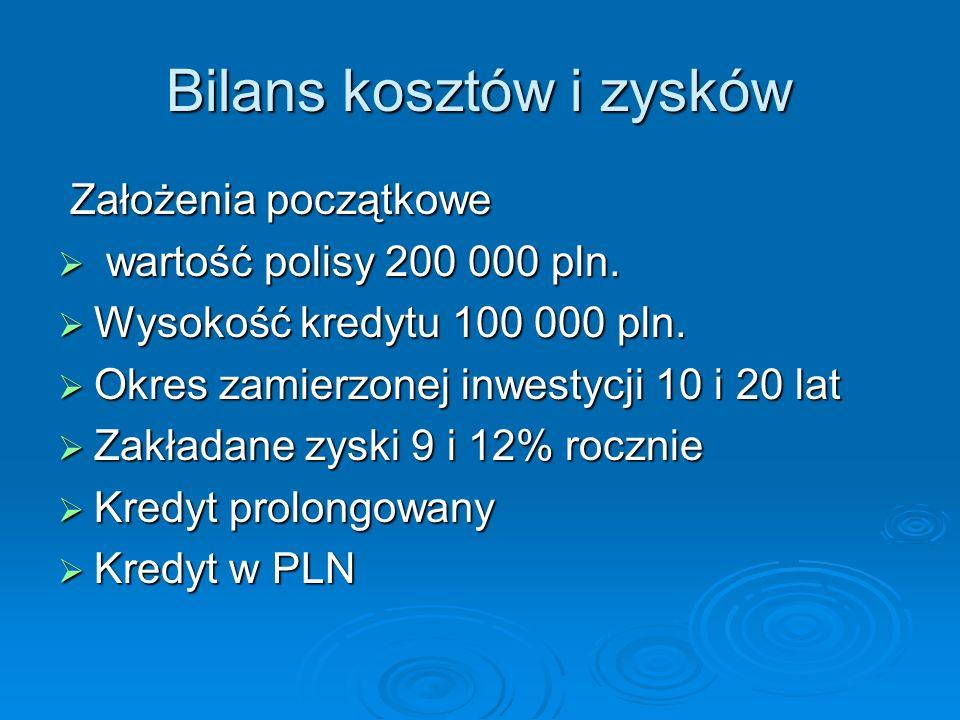 Bilans kosztów i zysków Założenia początkowe Założenia początkowe wartość polisy 200 000 pln. wartość polisy 200 000 pln. Wysokość kredytu 100 000 pln