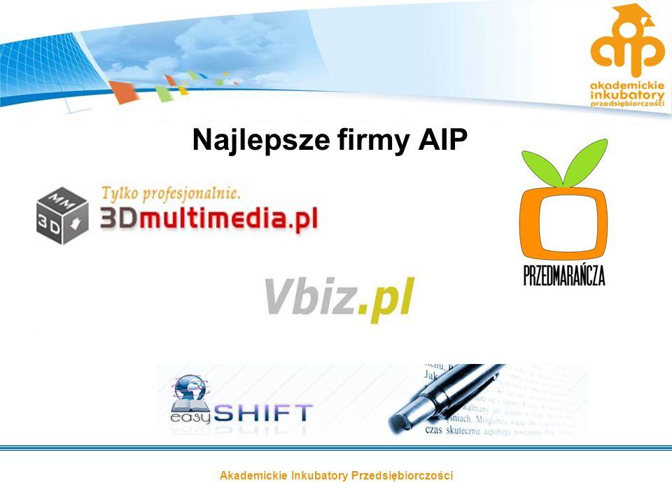 Akademickie Inkubatory Przedsiębiorczości Najlepsze firmy AIP