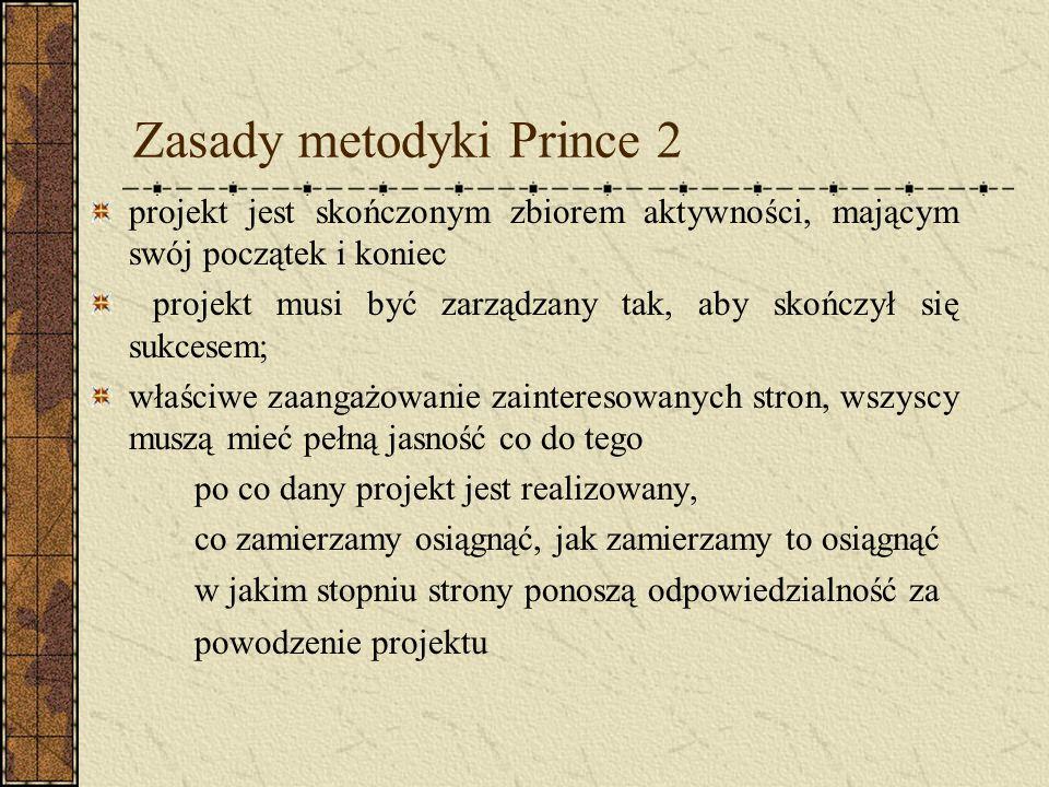 Zasady metodyki Prince 2 projekt jest skończonym zbiorem aktywności, mającym swój początek i koniec projekt musi być zarządzany tak, aby skończył się