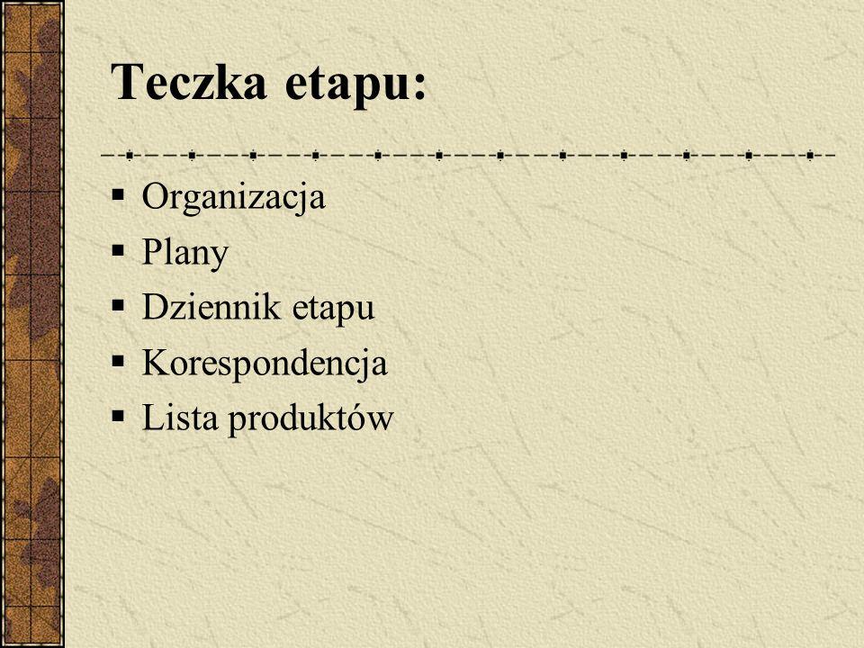 Teczka etapu: Organizacja Plany Dziennik etapu Korespondencja Lista produktów
