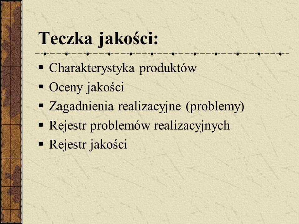 Teczka jakości: Charakterystyka produktów Oceny jakości Zagadnienia realizacyjne (problemy) Rejestr problemów realizacyjnych Rejestr jakości
