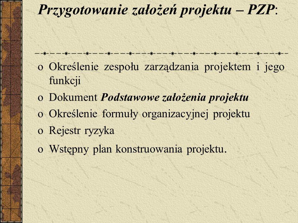 Przygotowanie założeń projektu – PZP: oOkreślenie zespołu zarządzania projektem i jego funkcji oDokument Podstawowe założenia projektu oOkreślenie for