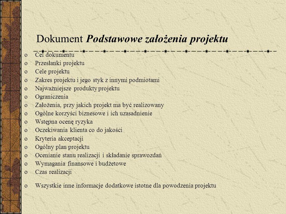 Dokument Podstawowe założenia projektu oCel dokumentu oPrzesłanki projektu oCele projektu oZakres projektu i jego styk z innymi podmiotami oNajważniej