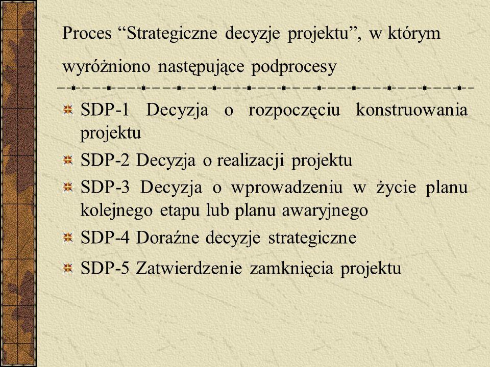 Proces Strategiczne decyzje projektu, w którym wyróżniono następujące podprocesy SDP-1 Decyzja o rozpoczęciu konstruowania projektu SDP-2 Decyzja o re