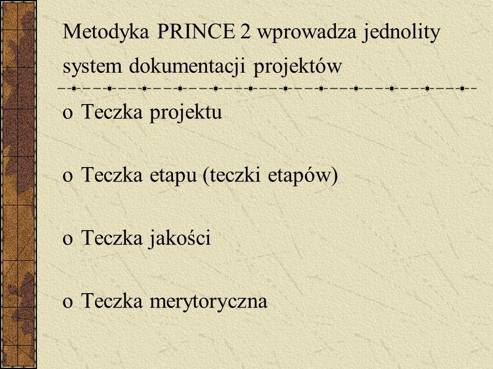 Metodyka PRINCE 2 wprowadza jednolity system dokumentacji projektów oTeczka projektu oTeczka etapu (teczki etapów) oTeczka jakości oTeczka merytoryczn