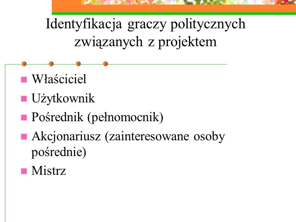 Identyfikacja graczy politycznych związanych z projektem Właściciel Użytkownik Pośrednik (pełnomocnik) Akcjonariusz (zainteresowane osoby pośrednie) M