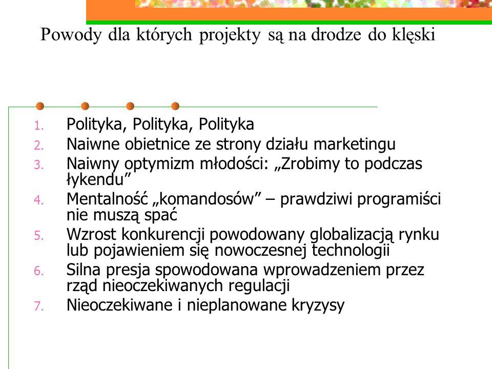 Powody dla których projekty są na drodze do klęski 1. Polityka, Polityka, Polityka 2. Naiwne obietnice ze strony działu marketingu 3. Naiwny optymizm