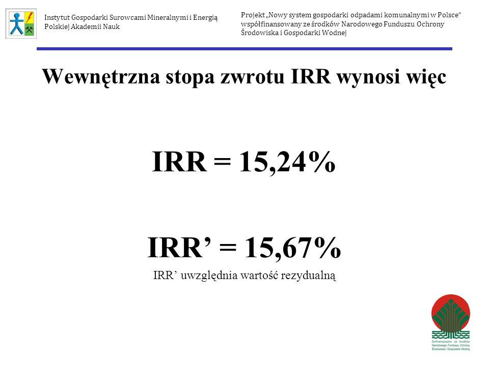 Wewnętrzna stopa zwrotu IRR wynosi więc IRR = 15,24% IRR = 15,67% IRR uwzględnia wartość rezydualną Projekt Nowy system gospodarki odpadami komunalnym