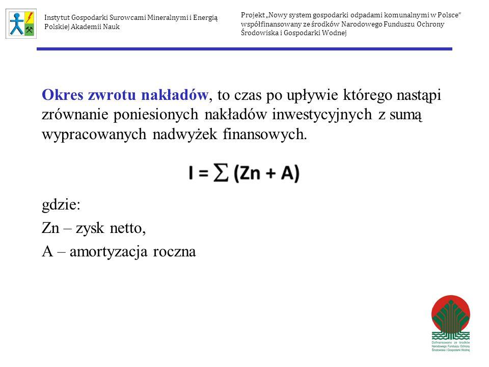 Okresy (n) lata012345 SUMY Nakład inwestycyjny (I)1 000 CFt-1 000300 500 Wskaźnik dyskonta przy stopie dyskonta (i=15%)10,86960,75610,65750,57180,4972X0,15 atCFt-1 000260,87226,84197,25171,53149,155,65NPV Wartość rezydualna majątku 10 15,65NPV Projekt Nowy system gospodarki odpadami komunalnymi w Polsce współfinansowany ze środków Narodowego Funduszu Ochrony Środowiska i Gospodarki Wodnej Instytut Gospodarki Surowcami Mineralnymi i Energią Polskiej Akademii Nauk Przykład 2b