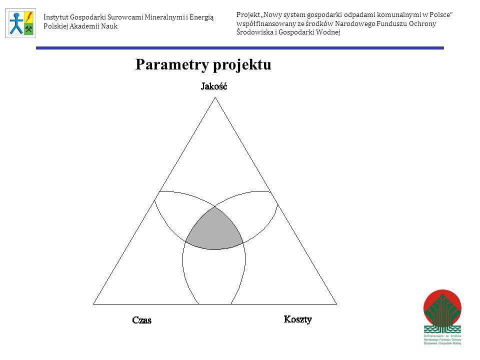 Parametry projektu Projekt Nowy system gospodarki odpadami komunalnymi w Polsce współfinansowany ze środków Narodowego Funduszu Ochrony Środowiska i G