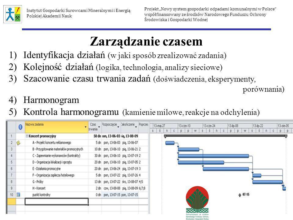 Zarządzanie czasem 1)Identyfikacja działań (w jaki sposób zrealizować zadania) 2)Kolejność działań (logika, technologia, analizy sieciowe) 3)Szacowani