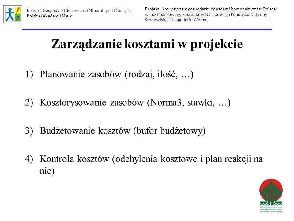 Zarządzanie kosztami w projekcie 1)Planowanie zasobów (rodzaj, ilość, …) 2)Kosztorysowanie zasobów (Norma3, stawki, …) 3)Budżetowanie kosztów (bufor b