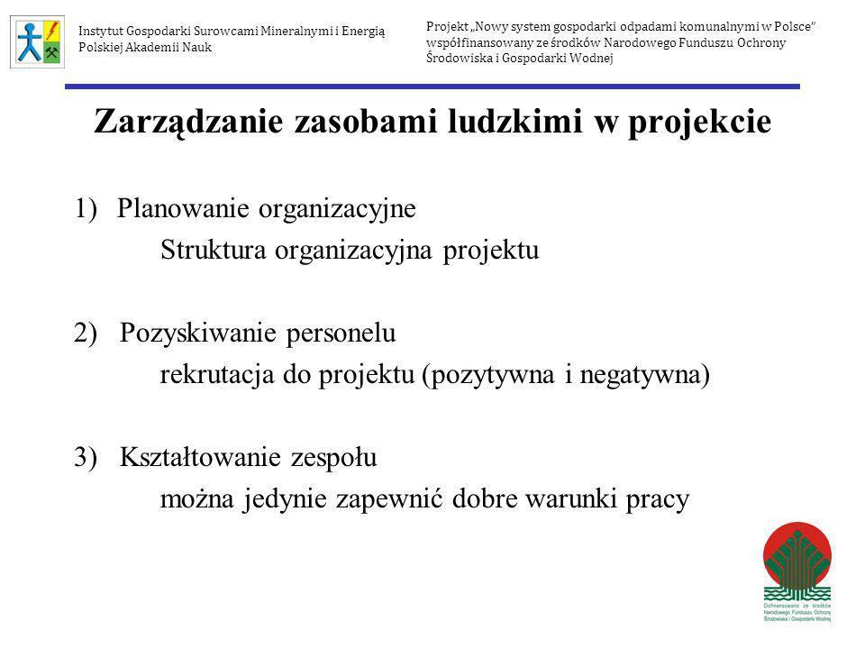 Zarządzanie zasobami ludzkimi w projekcie 1)Planowanie organizacyjne Struktura organizacyjna projektu 2) Pozyskiwanie personelu rekrutacja do projektu