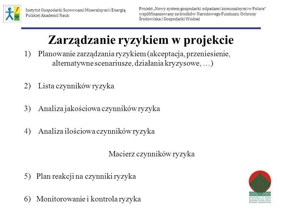 Zarządzanie ryzykiem w projekcie 1)Planowanie zarządzania ryzykiem (akceptacja, przeniesienie, alternatywne scenariusze, działania kryzysowe, …) 2)Lis